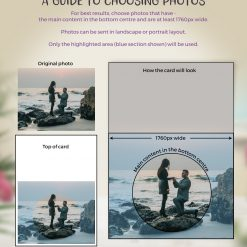 A guide to choosing your photos