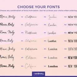 Font Chart